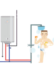 Factors to Consider Before Purchasing a Water Heater System